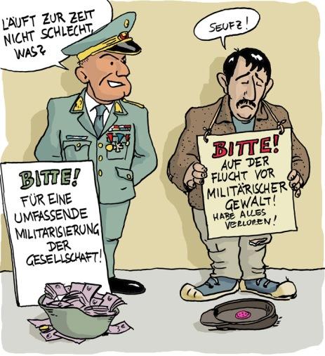 glb_militarisierung